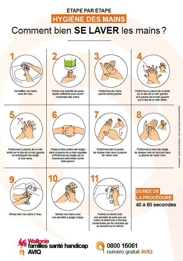 Médecin Huy - lavage des mains
